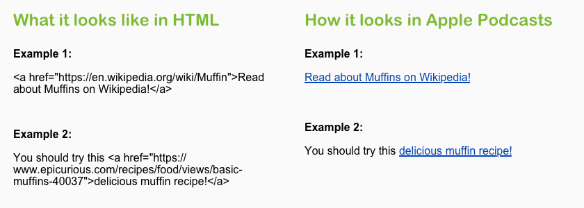 Examples of html links