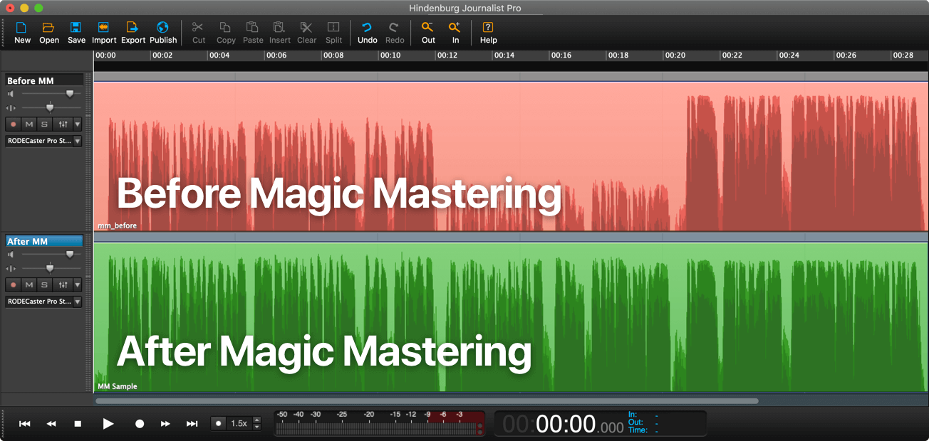Magic Mastering Waveforms